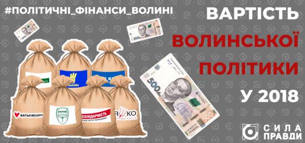 Політичні фінанси Волині: скільки витратили у 2018-му обласні осередки «УКРОПу», «Солідарності» та інших