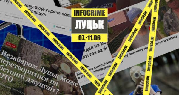 Про що дезінформували та маніпулювали у волинському інфопросторі: дайджест INFOCRIME Lutsk (7-11 червня)